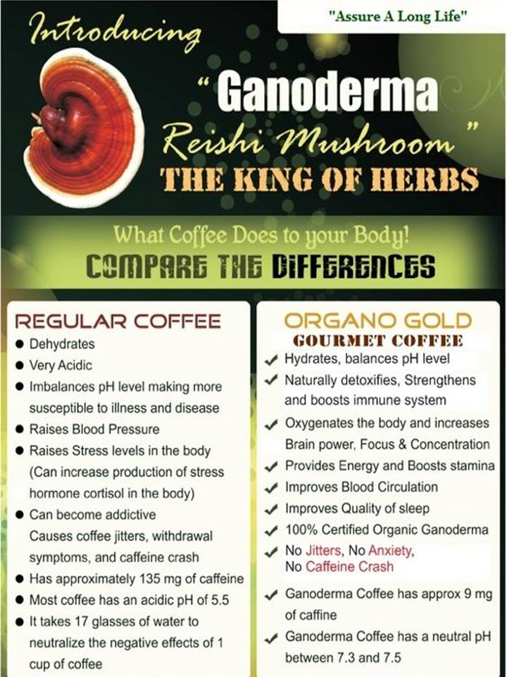 Coffee Vs Organo Gold